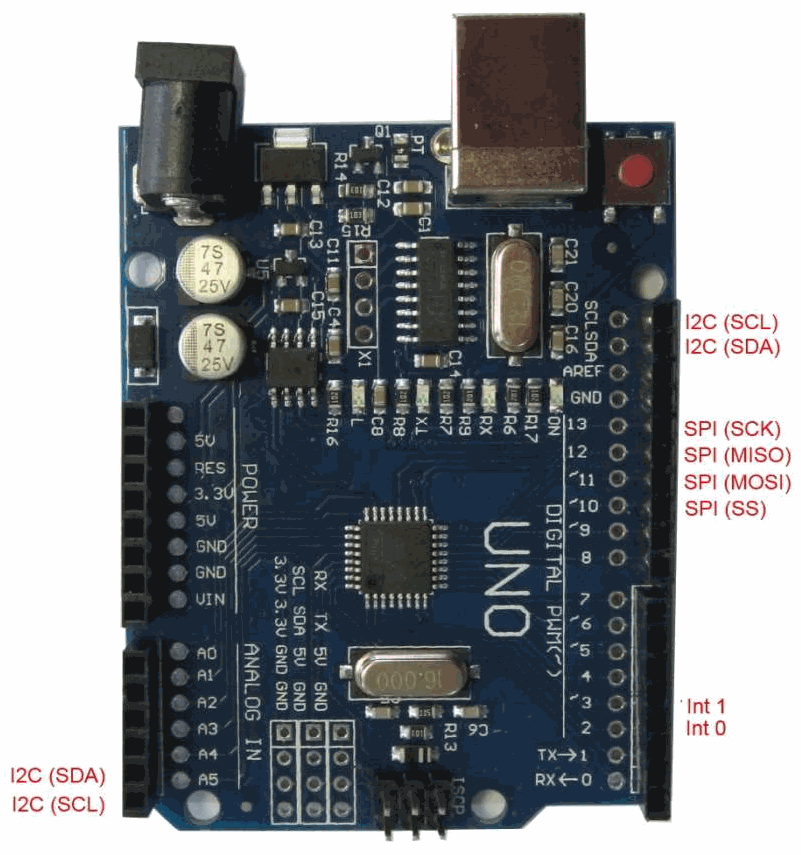 pinout Arduino UNO R3