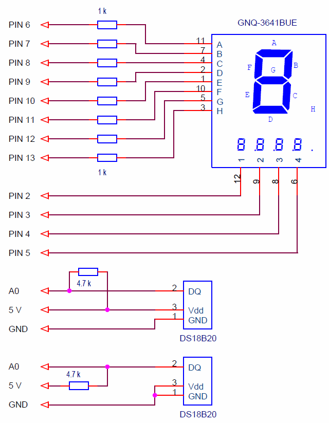 Schematic diagram of a thermometer