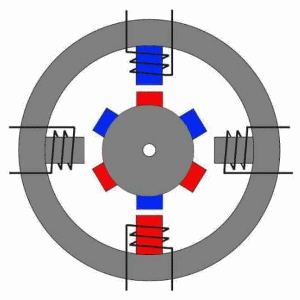 engine with three pairs of rotor poles