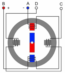 phase switching and rotor rotation